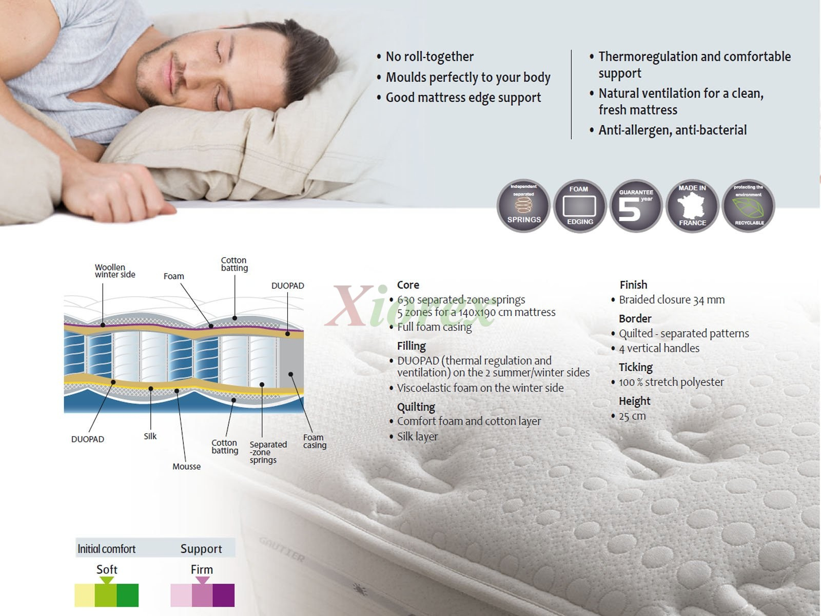 Astree Separated Zone Coil Spring Mattress By Gautier Xiorex