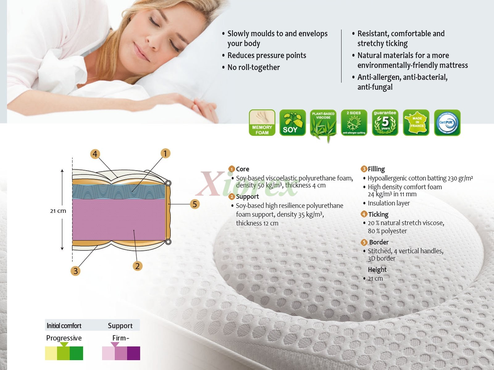Twin Classic Sleep Products Expression 10 Inch Plush Memory Foam Mattress Sale