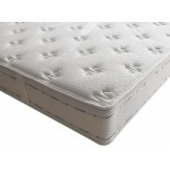 Astree Spring Mattress  Gami 5-Zone Independent Pocket Coil Mattress