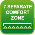 Bed Mattresses with 7 Separate Comfort Zone | Xiorex